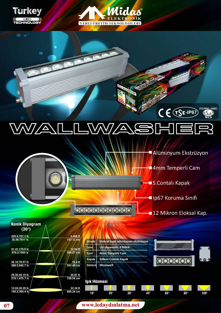 Led Wallwasher Üretimi